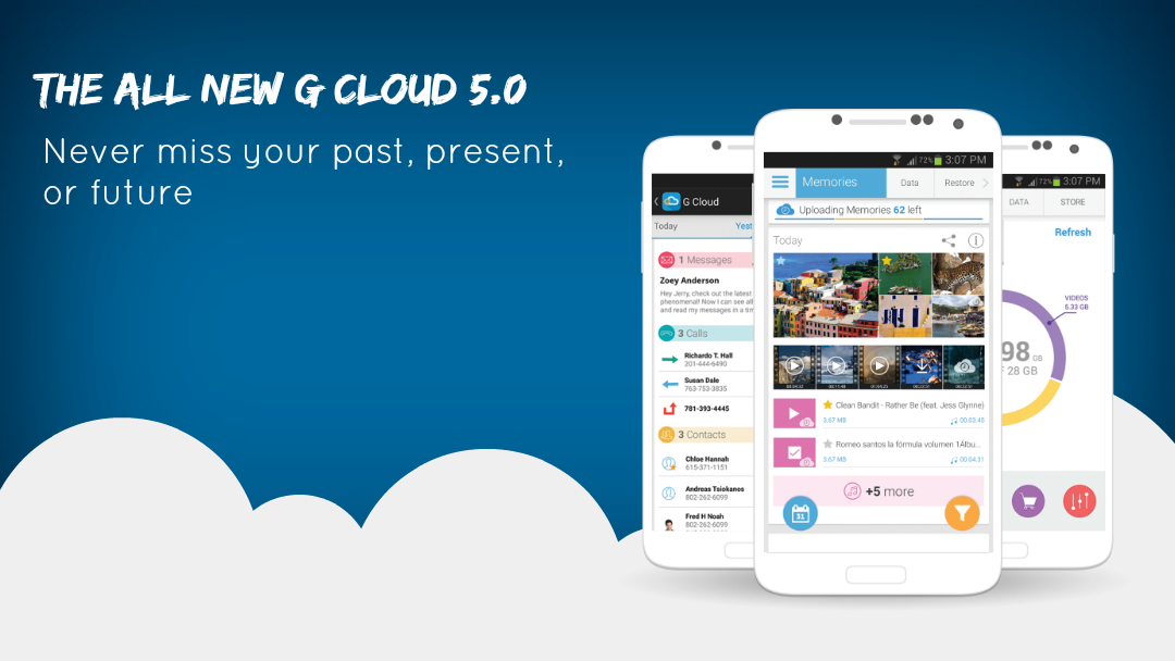 G Cloud 5 New Update